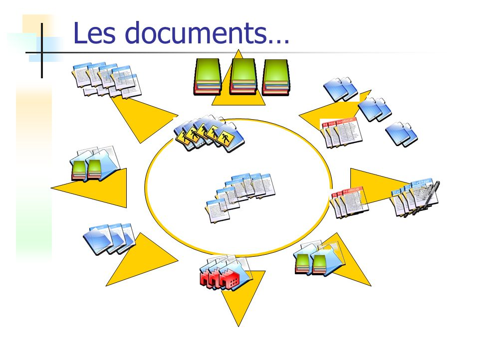 Les documents…