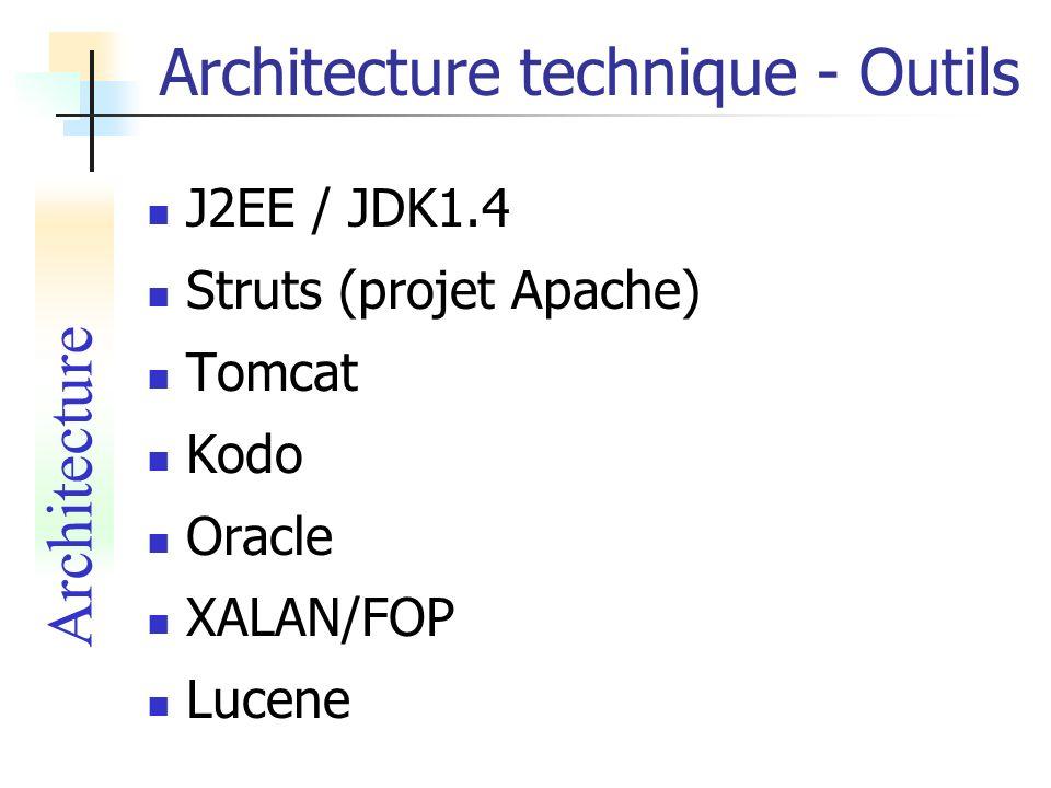 Architecture technique - Outils J2EE / JDK1.4 Struts (projet Apache) Tomcat Kodo Oracle XALAN/FOP Lucene Architecture