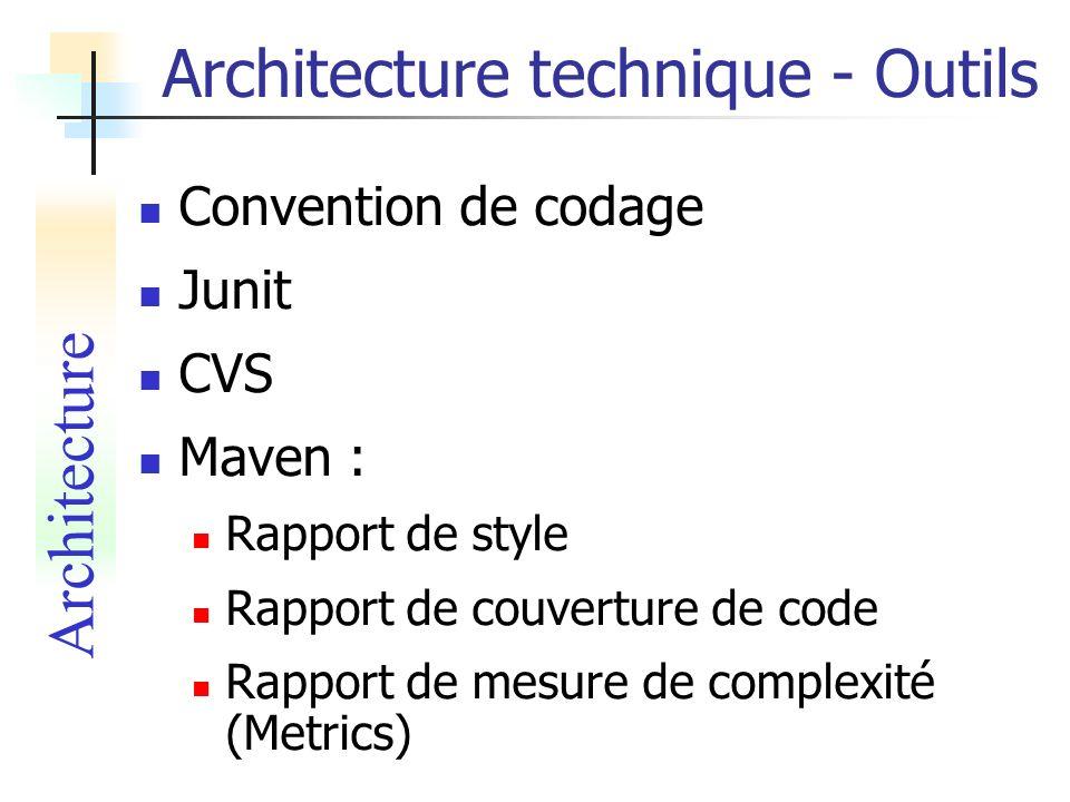 Architecture technique - Outils Convention de codage Junit CVS Maven : Rapport de style Rapport de couverture de code Rapport de mesure de complexité (Metrics) Architecture