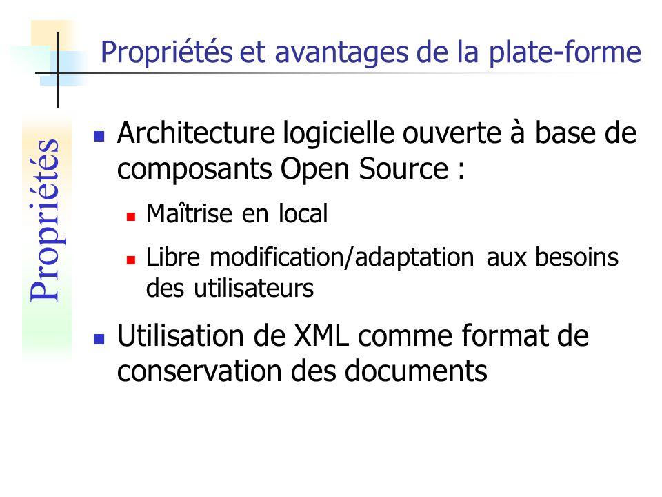 Propriétés et avantages de la plate-forme Architecture logicielle ouverte à base de composants Open Source : Maîtrise en local Libre modification/adaptation aux besoins des utilisateurs Utilisation de XML comme format de conservation des documents Propriétés