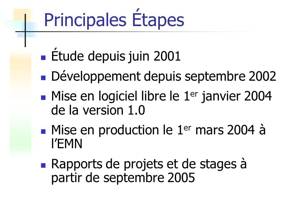Principales Étapes Étude depuis juin 2001 Développement depuis septembre 2002 Mise en logiciel libre le 1 er janvier 2004 de la version 1.0 Mise en production le 1 er mars 2004 à lEMN Rapports de projets et de stages à partir de septembre 2005