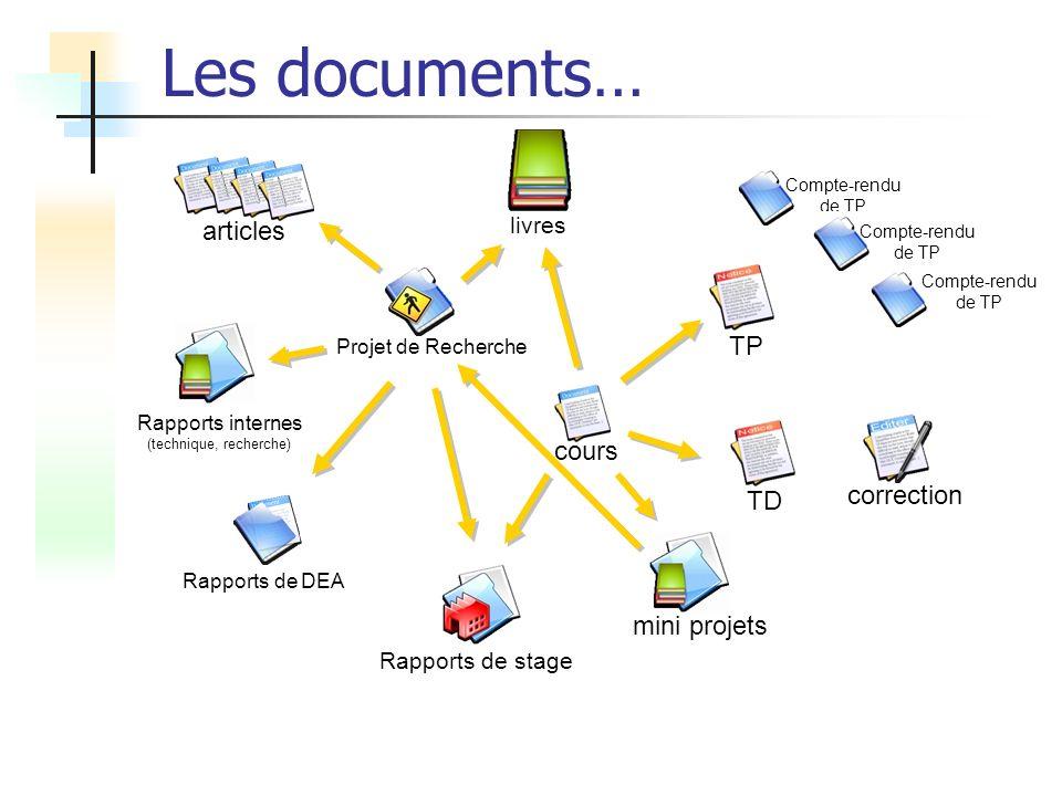 Les documents… cours mini projets Rapports de stage correction TD Compte-rendu de TP TP Projet de Recherche articles Rapports internes (technique, recherche) Rapports de DEA livres