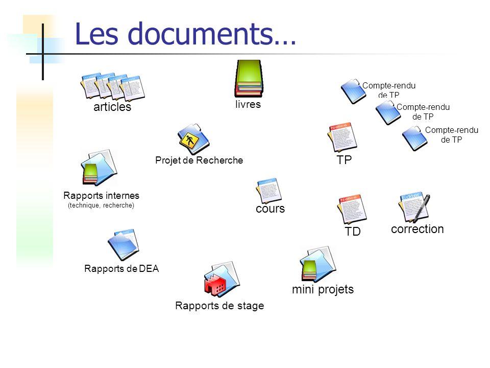 Les documents… cours Projet de Recherche mini projets Rapports de stage correction TD Compte-rendu de TP TP articles Rapports internes (technique, rec