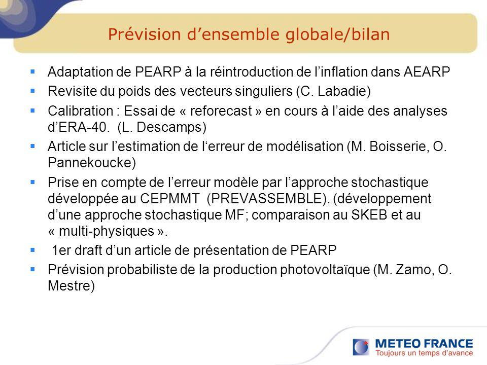 Prévision densemble globale/bilan Adaptation de PEARP à la réintroduction de linflation dans AEARP Revisite du poids des vecteurs singuliers (C. Labad