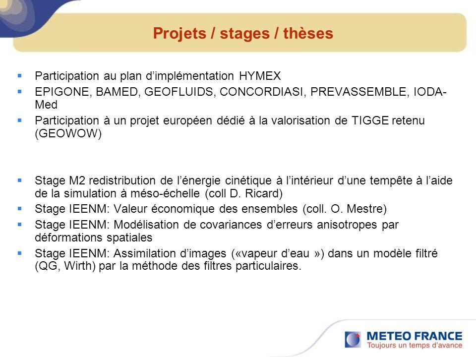 Projets / stages / thèses Participation au plan dimplémentation HYMEX EPIGONE, BAMED, GEOFLUIDS, CONCORDIASI, PREVASSEMBLE, IODA- Med Participation à
