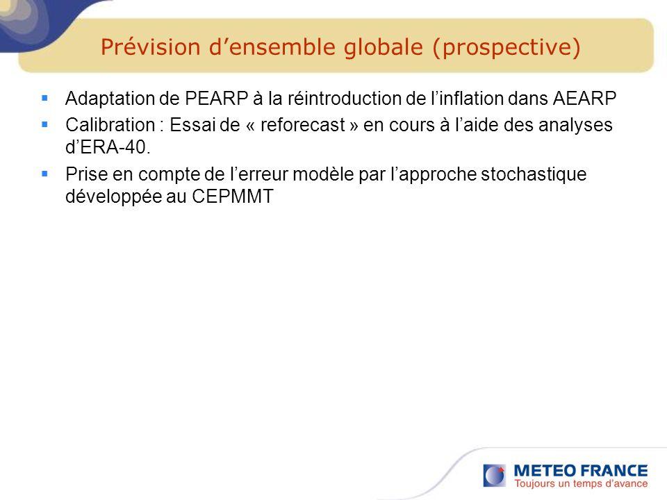 Prévision densemble globale (prospective) Adaptation de PEARP à la réintroduction de linflation dans AEARP Calibration : Essai de « reforecast » en co