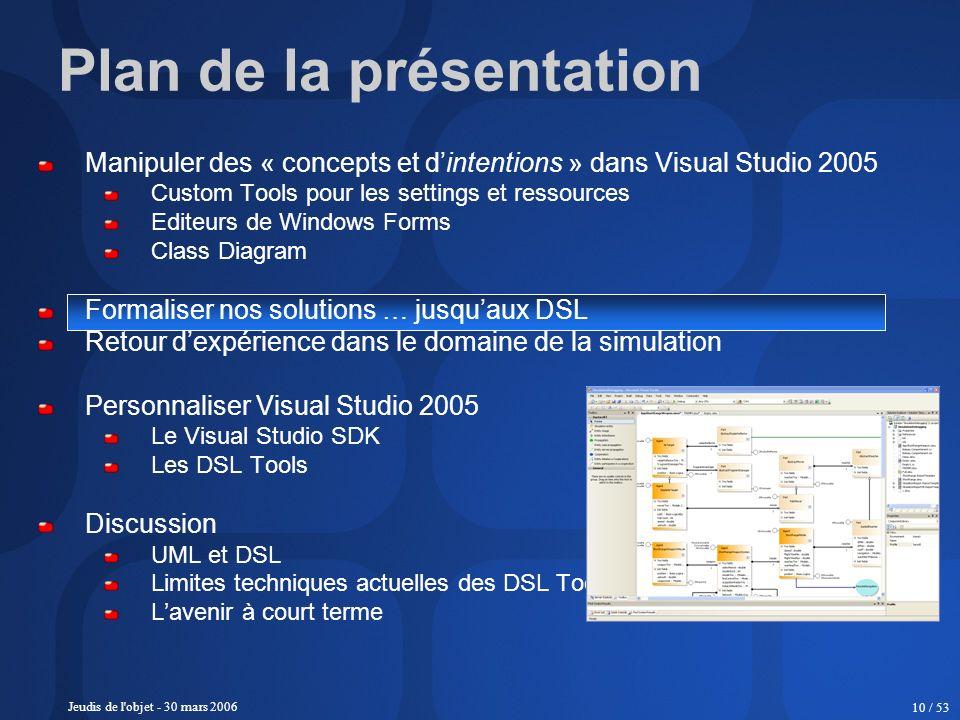 Jeudis de l'objet - 30 mars 2006 10 / 53 Plan de la présentation Manipuler des « concepts et dintentions » dans Visual Studio 2005 Custom Tools pour l