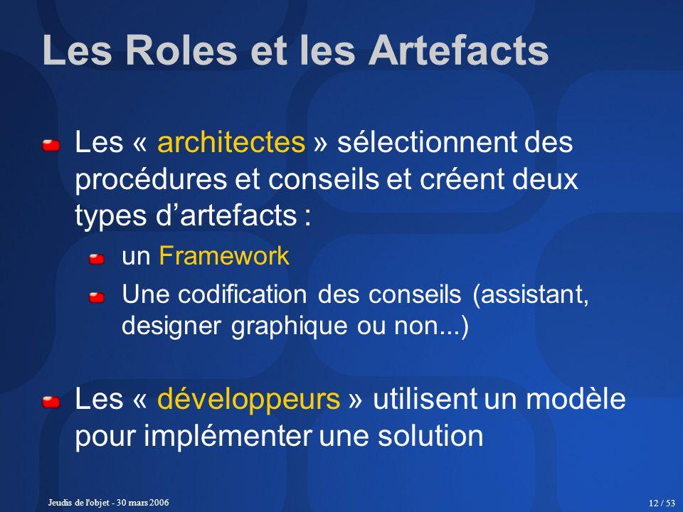 Jeudis de l'objet - 30 mars 2006 12 / 53 Les Roles et les Artefacts Les « architectes » sélectionnent des procédures et conseils et créent deux types