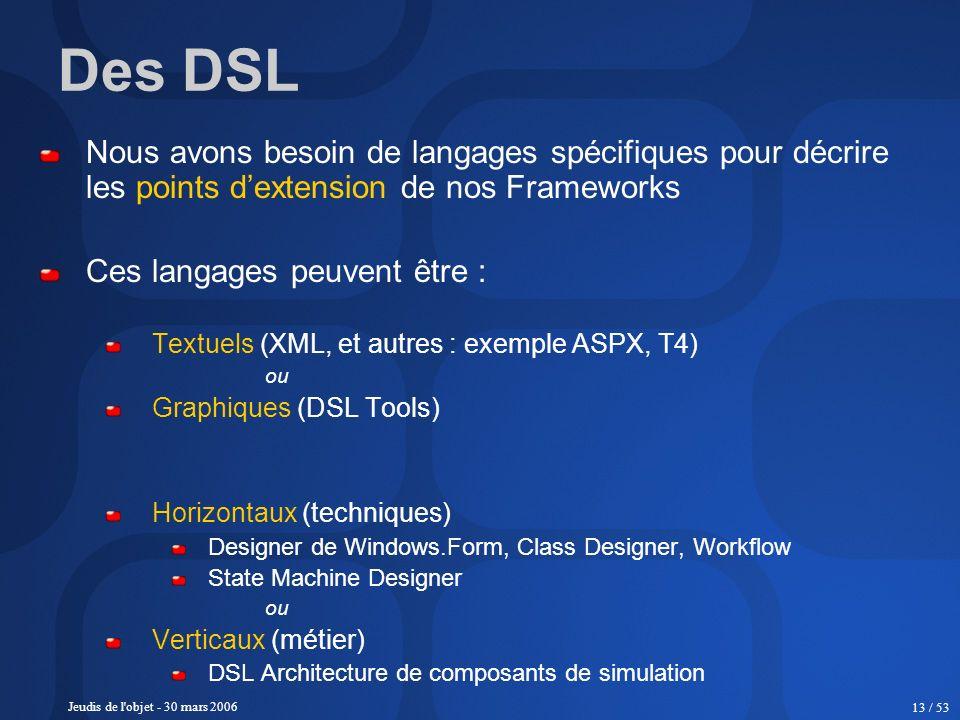 Jeudis de l'objet - 30 mars 2006 13 / 53 Des DSL Nous avons besoin de langages spécifiques pour décrire les points dextension de nos Frameworks Ces la