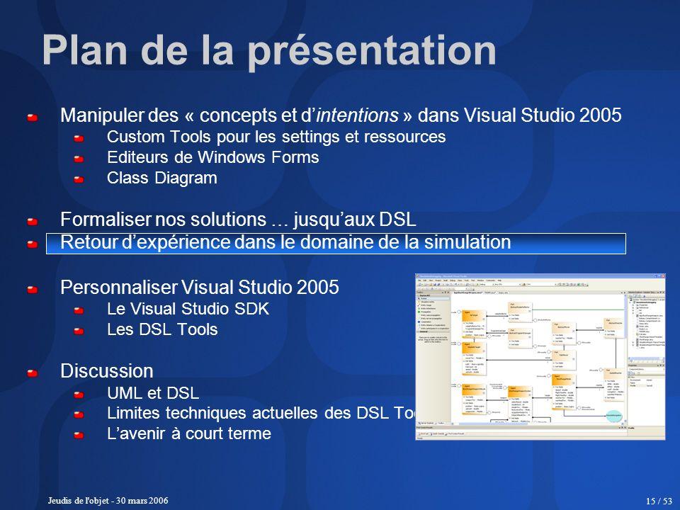 Jeudis de l'objet - 30 mars 2006 15 / 53 Plan de la présentation Manipuler des « concepts et dintentions » dans Visual Studio 2005 Custom Tools pour l