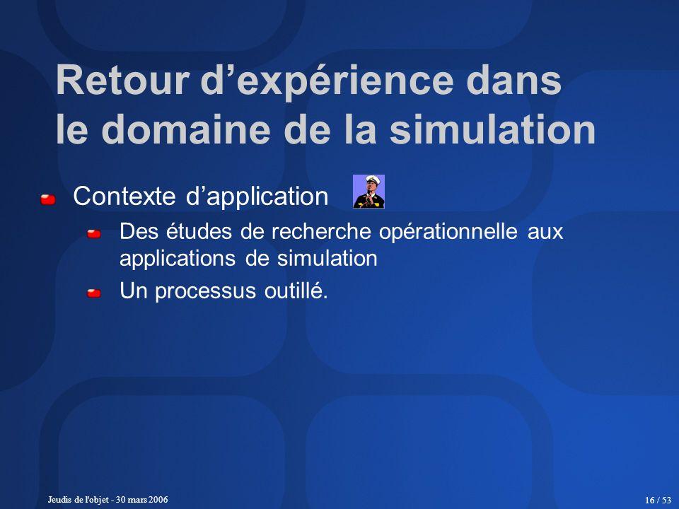 Jeudis de l'objet - 30 mars 2006 16 / 53 Retour dexpérience dans le domaine de la simulation Contexte dapplication Des études de recherche opérationne