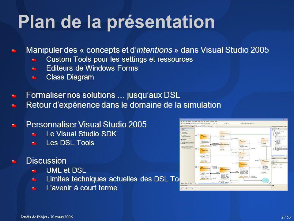 Jeudis de l'objet - 30 mars 2006 2 / 53 Plan de la présentation Manipuler des « concepts et dintentions » dans Visual Studio 2005 Custom Tools pour le
