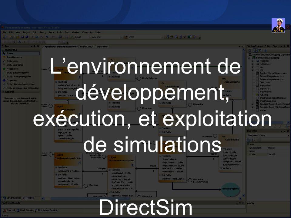 Jeudis de l'objet - 30 mars 2006 24 / 53 Lenvironnement de développement, exécution, et exploitation de simulations DirectSim