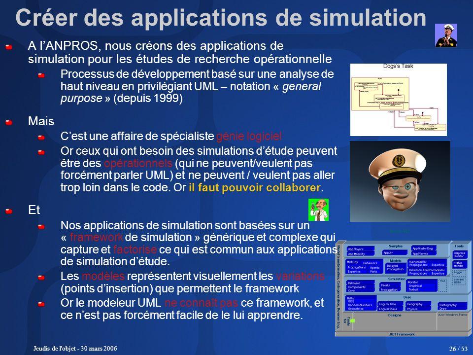 Jeudis de l'objet - 30 mars 2006 26 / 53 Créer des applications de simulation A lANPROS, nous créons des applications de simulation pour les études de