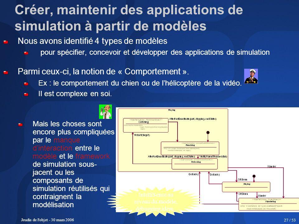 Jeudis de l'objet - 30 mars 2006 27 / 53 Créer, maintenir des applications de simulation à partir de modèles Nous avons identifié 4 types de modèles p
