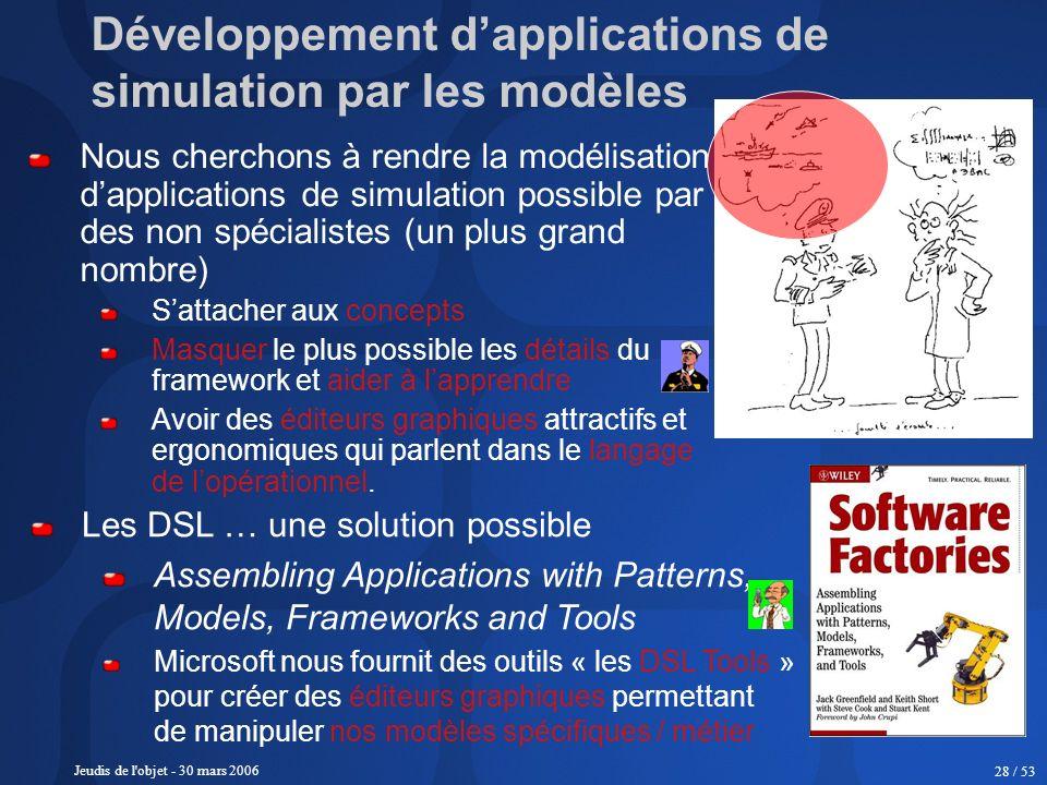 Jeudis de l'objet - 30 mars 2006 28 / 53 Développement dapplications de simulation par les modèles Nous cherchons à rendre la modélisation dapplicatio