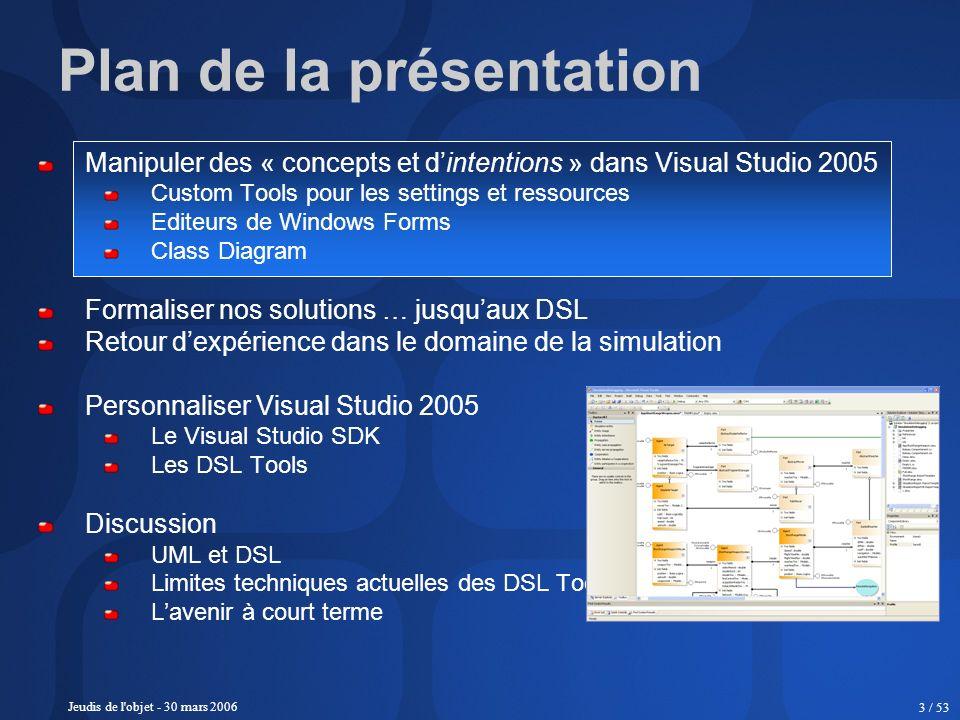 Jeudis de l'objet - 30 mars 2006 3 / 53 Plan de la présentation Manipuler des « concepts et dintentions » dans Visual Studio 2005 Custom Tools pour le