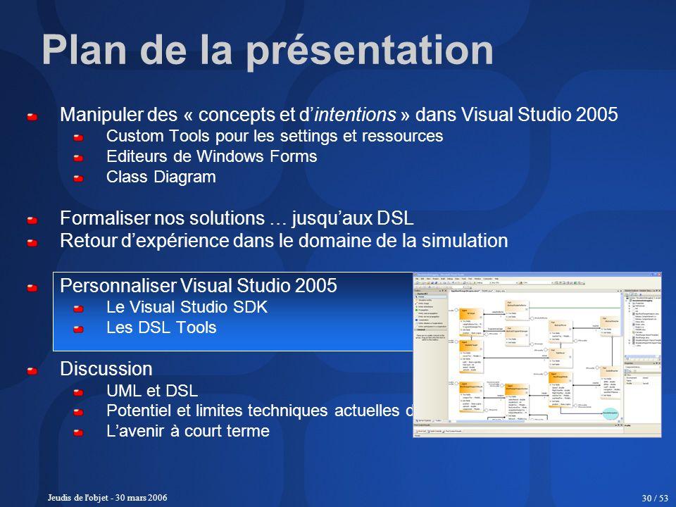 Jeudis de l'objet - 30 mars 2006 30 / 53 Plan de la présentation Manipuler des « concepts et dintentions » dans Visual Studio 2005 Custom Tools pour l