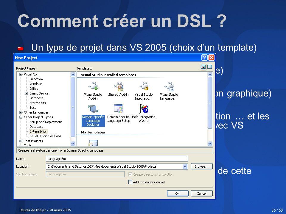 Jeudis de l'objet - 30 mars 2006 35 / 53 Comment créer un DSL ? Un type de projet dans VS 2005 (choix dun template) Modification du Domain Model (méta