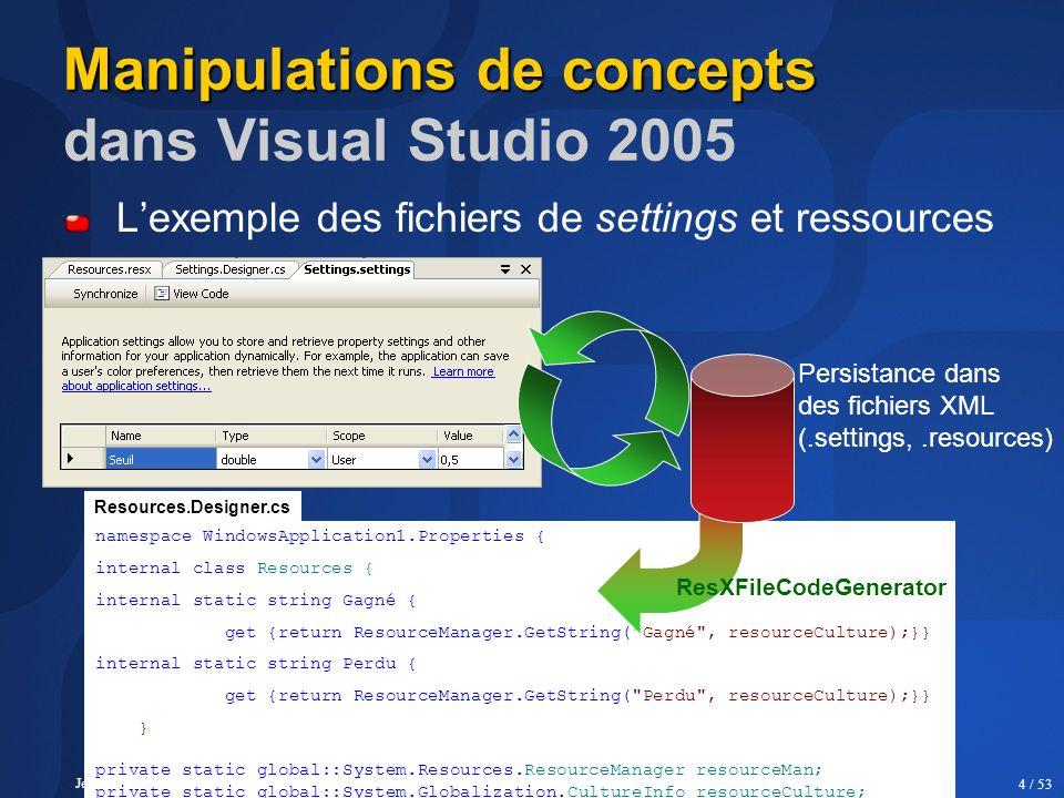 Jeudis de l'objet - 30 mars 2006 4 / 53 Manipulations de concepts Manipulations de concepts dans Visual Studio 2005 Lexemple des fichiers de settings