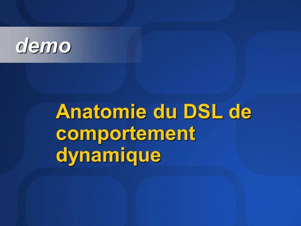 Anatomie du DSL de comportement dynamique demo demo