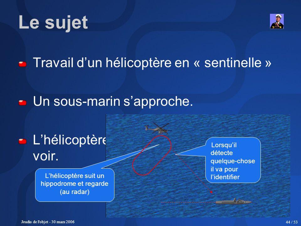 Jeudis de l'objet - 30 mars 2006 44 / 53 Le sujet Travail dun hélicoptère en « sentinelle » Un sous-marin sapproche. Lhélicoptère arrête sa patrouille