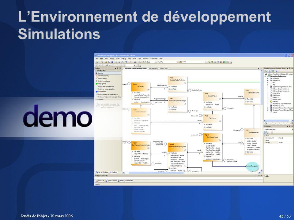 Jeudis de l'objet - 30 mars 2006 45 / 53 LEnvironnement de développement Simulations