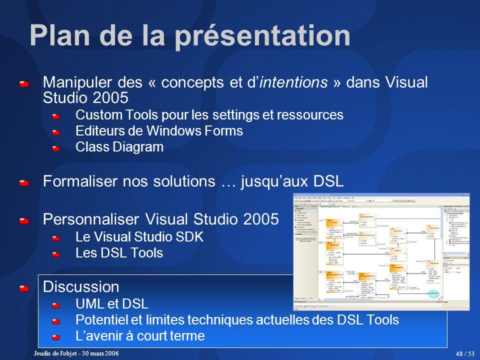 Jeudis de l'objet - 30 mars 2006 48 / 53 Plan de la présentation Manipuler des « concepts et dintentions » dans Visual Studio 2005 Custom Tools pour l