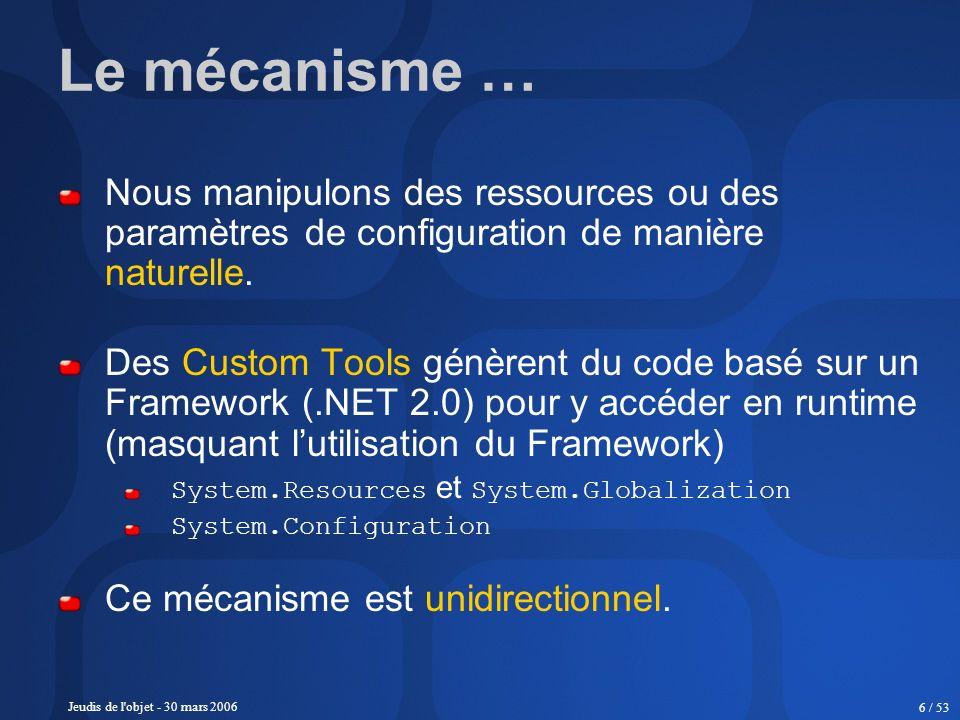 Jeudis de l'objet - 30 mars 2006 6 / 53 Le mécanisme … Nous manipulons des ressources ou des paramètres de configuration de manière naturelle. Des Cus