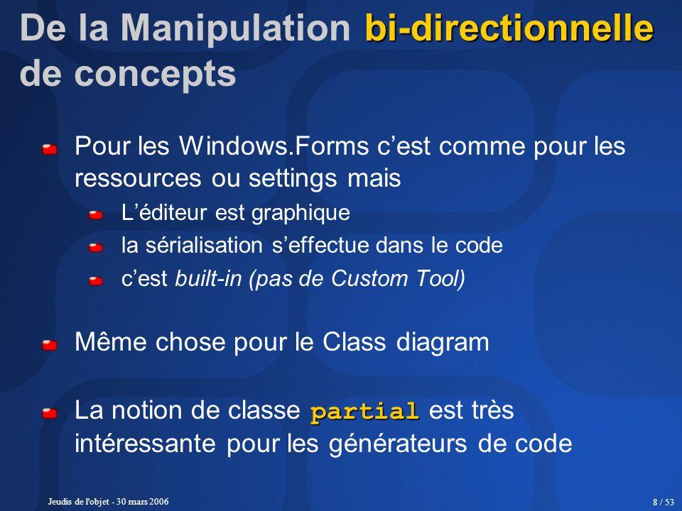 Jeudis de l'objet - 30 mars 2006 8 / 53 bi-directionnelle De la Manipulation bi-directionnelle de concepts Pour les Windows.Forms cest comme pour les