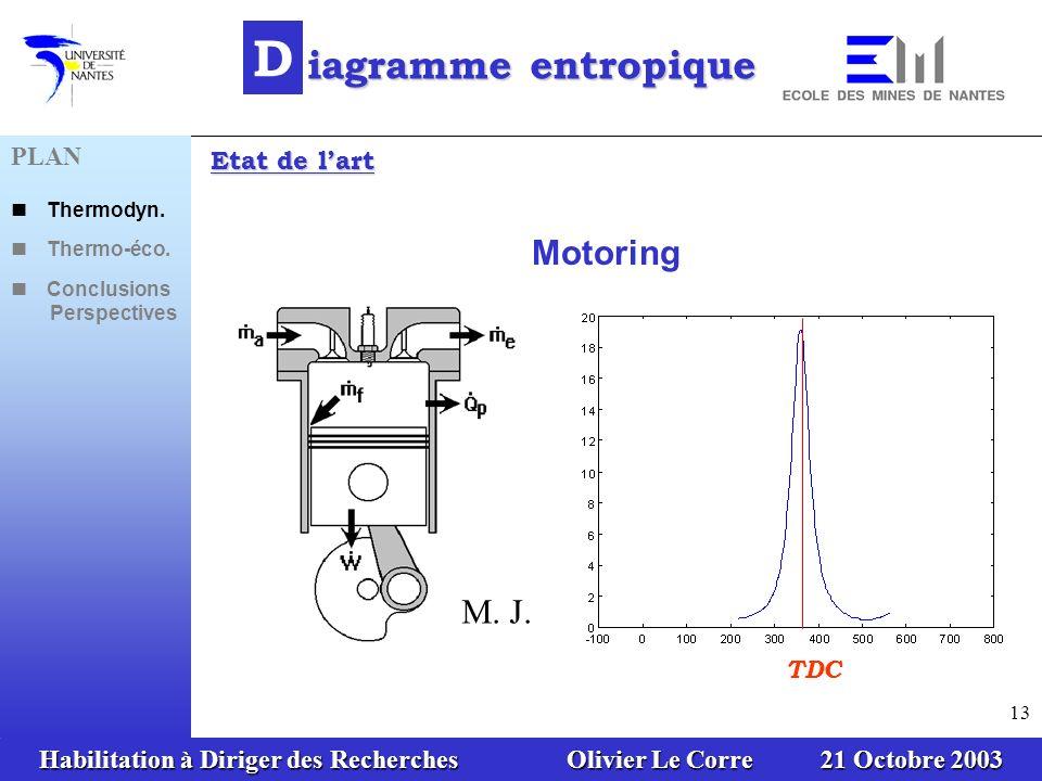 Habilitation à Diriger des Recherches Olivier Le Corre 21 Octobre 2003 13 Motoring D iagramme entropique M. J. Stas (1996) & A. Hribernik (1998) Etat