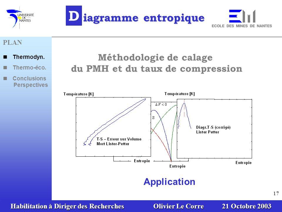 Habilitation à Diriger des Recherches Olivier Le Corre 21 Octobre 2003 17 Concept théorique Application Méthodologie de calage du PMH et du taux de co