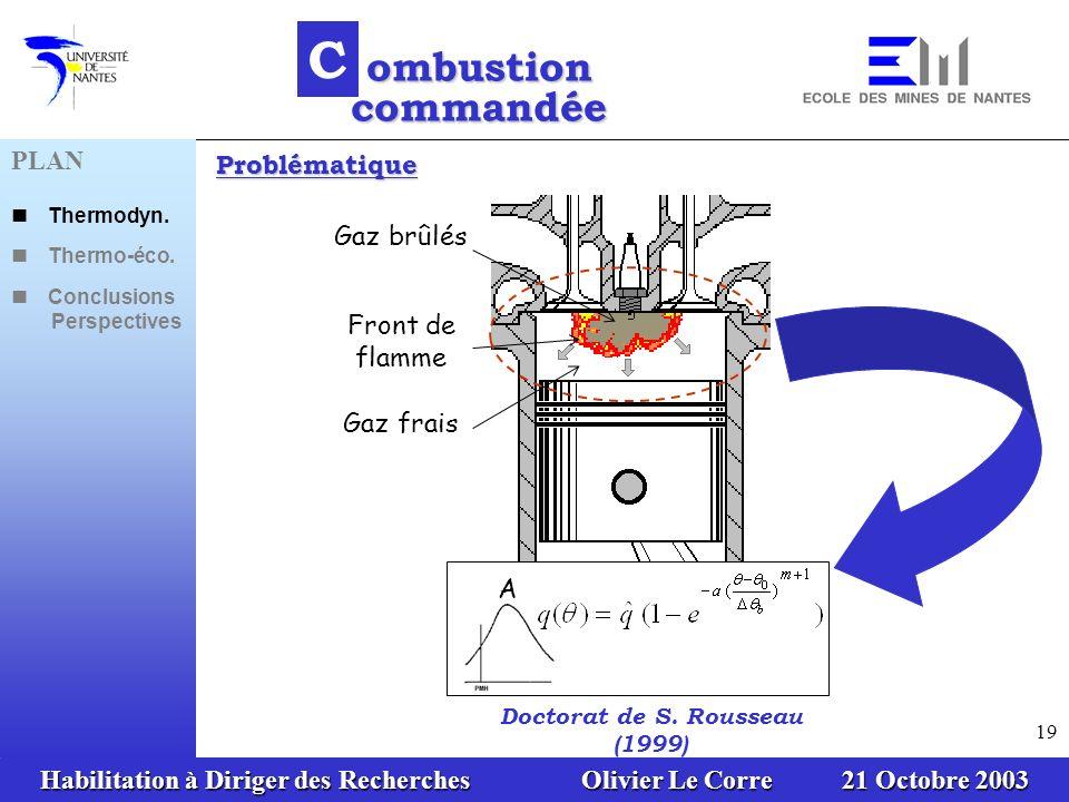 Habilitation à Diriger des Recherches Olivier Le Corre 21 Octobre 2003 19 Gaz frais Front de flamme Gaz brûlés A C ombustion commandée Doctorat de S.