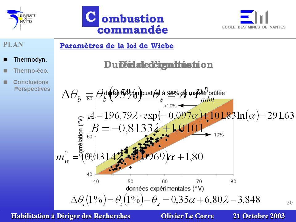 Habilitation à Diriger des Recherches Olivier Le Corre 21 Octobre 2003 20 Durée de combustionDélai dignition Paramètres de la loi de Wiebe C ombustion commandée PLAN Thermodyn.