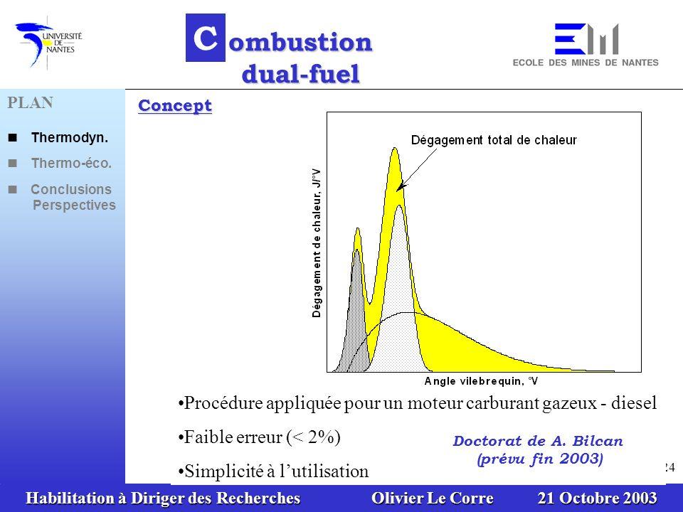 Habilitation à Diriger des Recherches Olivier Le Corre 21 Octobre 2003 24 Procédure de modélisation proposée à laide de trois simples lois de Wiebe Procédure appliquée pour un moteur carburant gazeux - diesel Faible erreur (< 2%) Simplicité à lutilisation C ombustion dual-fuel Concept Doctorat de A.
