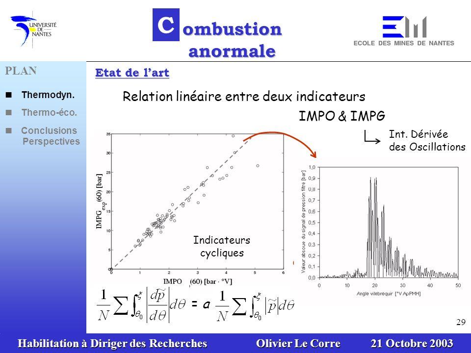 Habilitation à Diriger des Recherches Olivier Le Corre 21 Octobre 2003 29 Diana et al (1998) Relation linéaire entre deux indicateurs IMPG= aIMPO Indi
