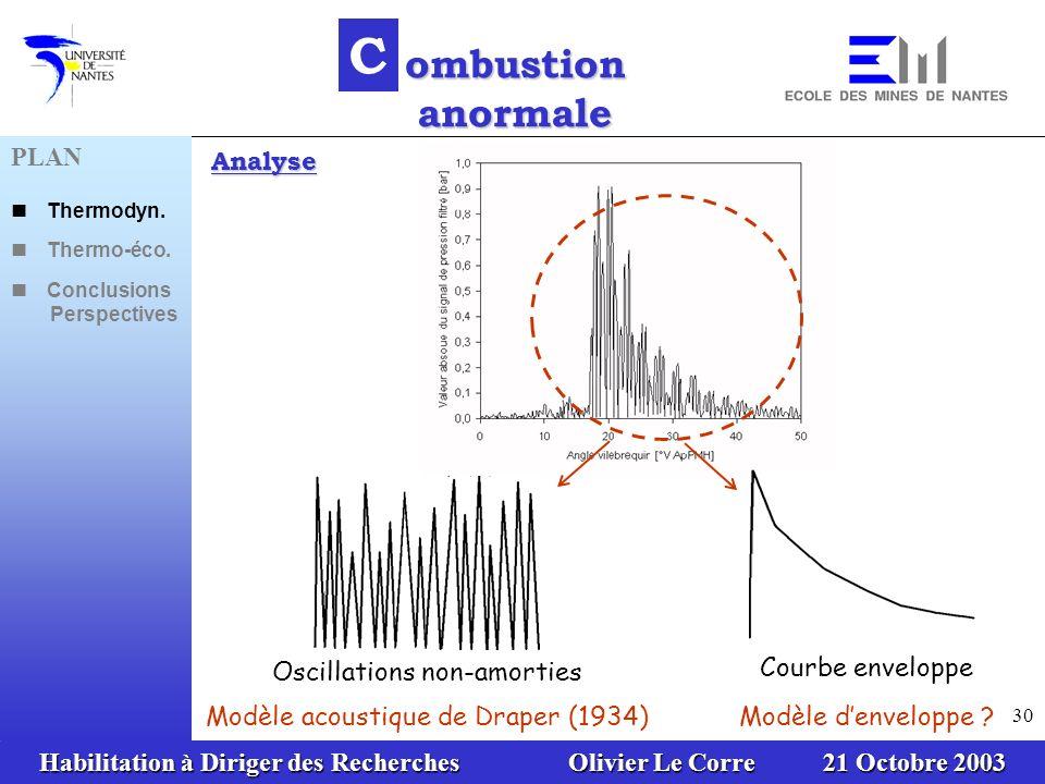 Habilitation à Diriger des Recherches Olivier Le Corre 21 Octobre 2003 30 Oscillations non-amorties Courbe enveloppe Modèle acoustique de Draper (1934