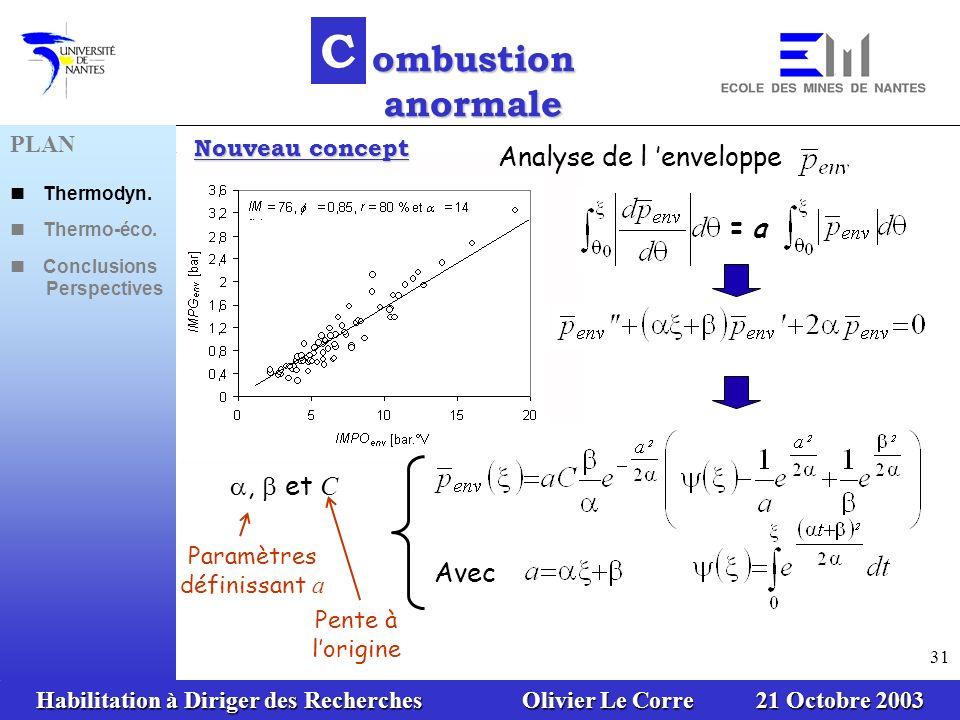 Habilitation à Diriger des Recherches Olivier Le Corre 21 Octobre 2003 31 IMPG env = aIMPO env ? = a Avec, et C Pente à lorigine Paramètres définissan