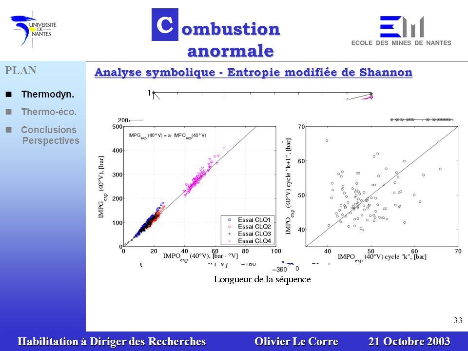 Habilitation à Diriger des Recherches Olivier Le Corre 21 Octobre 2003 33 C ombustion anormale Dispersion cyclique PLAN Thermodyn. Thermo-éco. Conclus