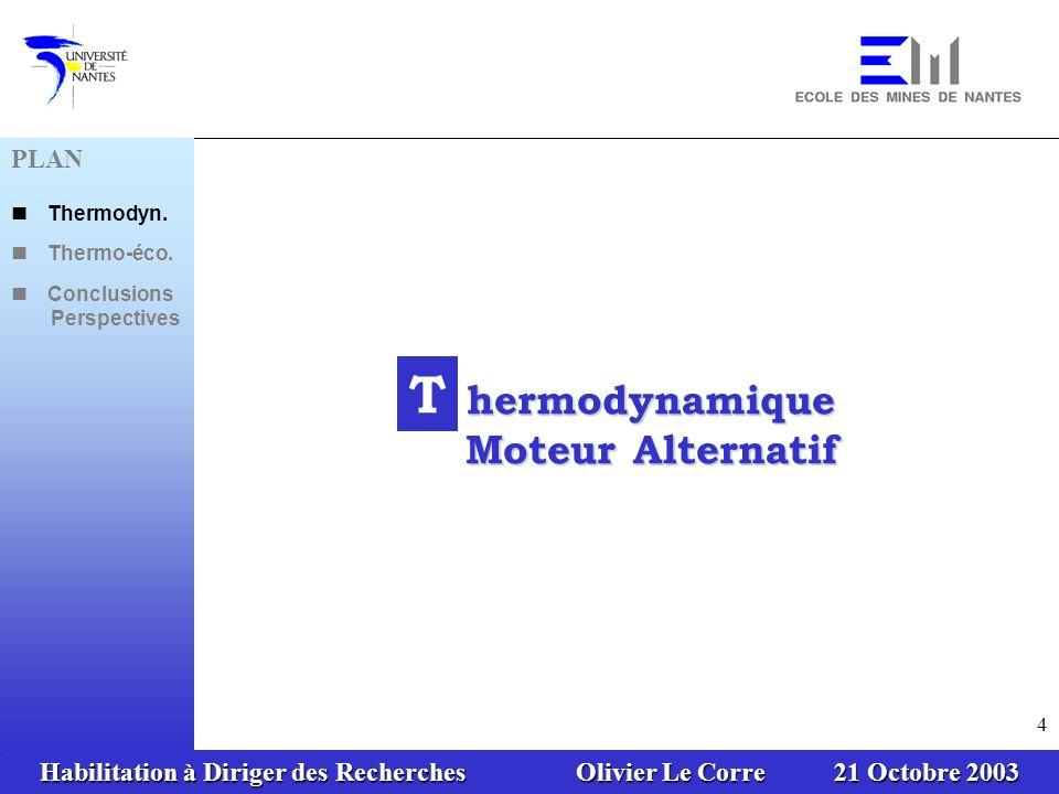 Habilitation à Diriger des Recherches Olivier Le Corre 21 Octobre 2003 4 PLAN Thermodyn. Thermo-éco. Conclusions Perspectives T hermodynamique Moteur