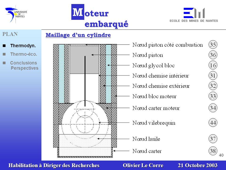 Habilitation à Diriger des Recherches Olivier Le Corre 21 Octobre 2003 40 Maillage dun cylindre PLAN Thermodyn. Thermo-éco. Conclusions Perspectives M