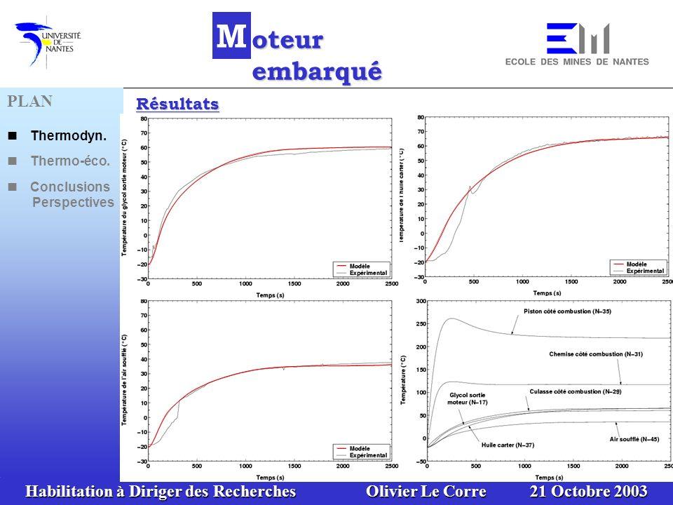 Habilitation à Diriger des Recherches Olivier Le Corre 21 Octobre 2003 42 Résultats PLAN Thermodyn. Thermo-éco. Conclusions Perspectives M oteur embar