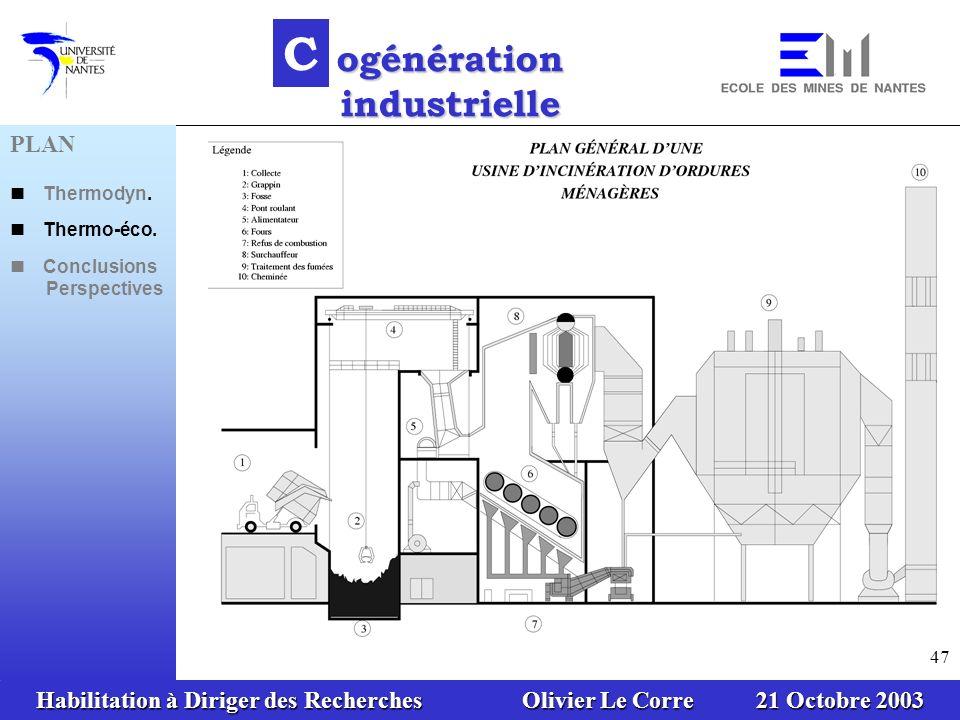 Habilitation à Diriger des Recherches Olivier Le Corre 21 Octobre 2003 47 C ogénération industrielle PLAN Thermodyn. Thermo-éco. Conclusions Perspecti