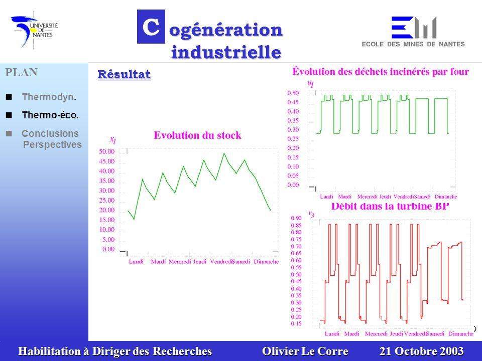 Habilitation à Diriger des Recherches Olivier Le Corre 21 Octobre 2003 49 C ogénération industrielle Résultat PLAN Thermodyn. Thermo-éco. Conclusions
