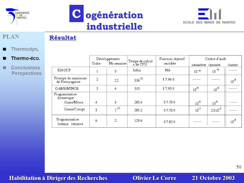 Habilitation à Diriger des Recherches Olivier Le Corre 21 Octobre 2003 50 Résultat C ogénération industrielle PLAN Thermodyn. Thermo-éco. Conclusions