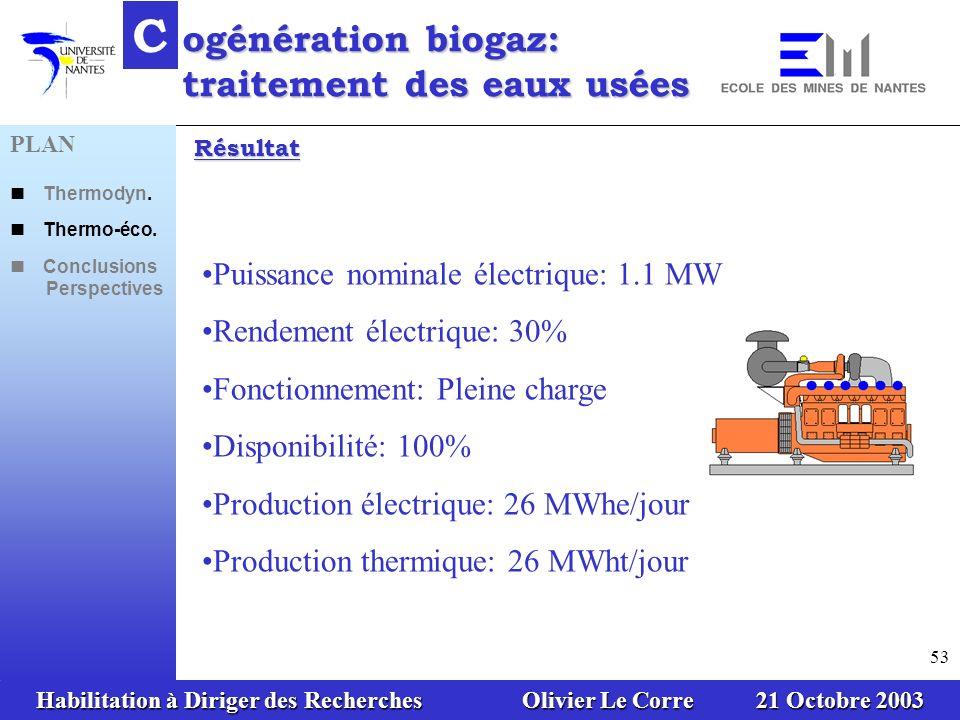 Habilitation à Diriger des Recherches Olivier Le Corre 21 Octobre 2003 53 Puissance nominale électrique: 1.1 MW Rendement électrique: 30% Fonctionneme