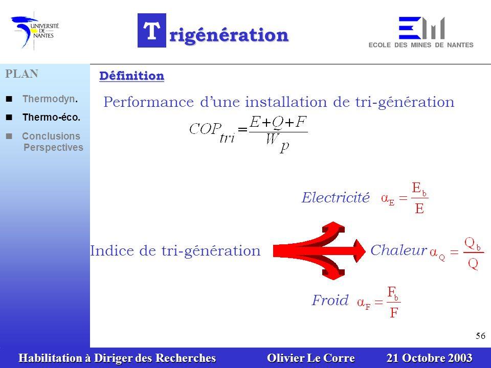 Habilitation à Diriger des Recherches Olivier Le Corre 21 Octobre 2003 56 Performance dune installation de tri-génération Indice de tri-génération Ele