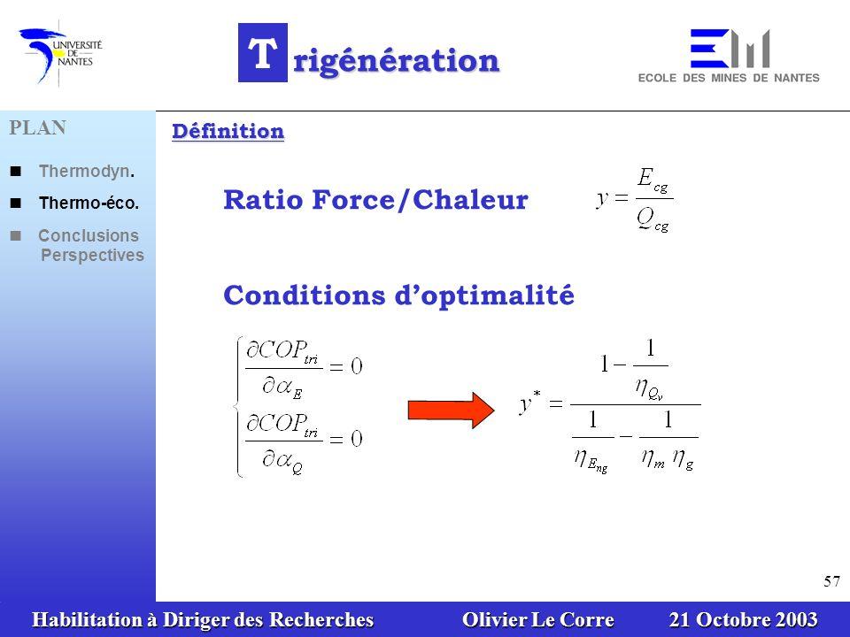 Habilitation à Diriger des Recherches Olivier Le Corre 21 Octobre 2003 57 T rigénération Définition PLAN Thermodyn. Thermo-éco. Conclusions Perspectiv