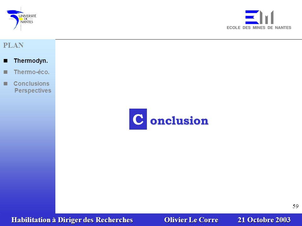 Habilitation à Diriger des Recherches Olivier Le Corre 21 Octobre 2003 59 PLAN Thermodyn. Thermo-éco. Conclusions Perspectives C onclusion