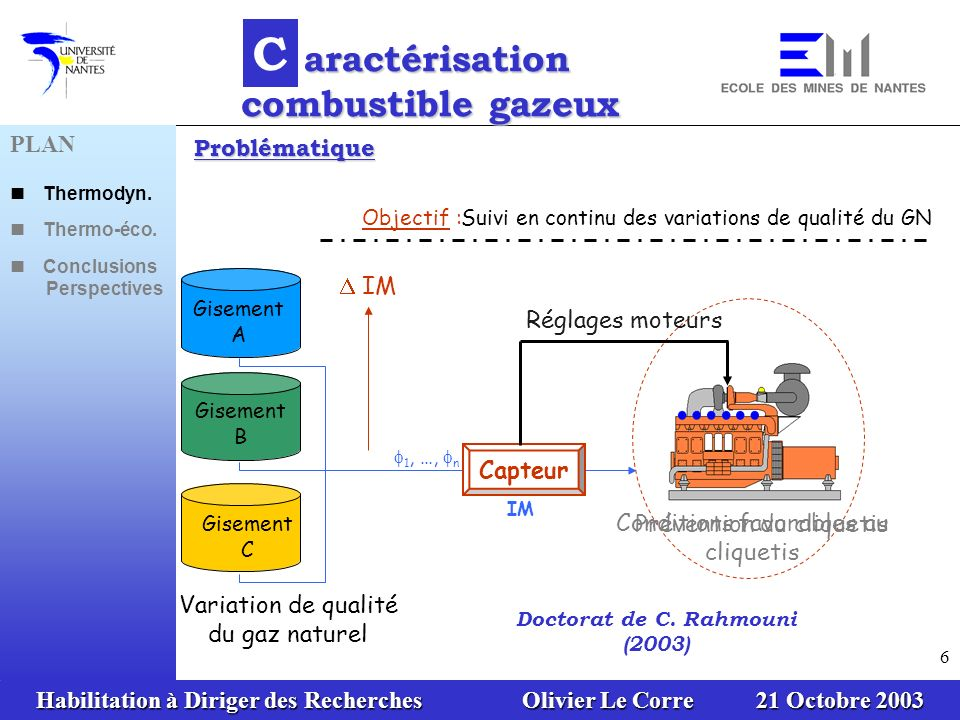 Habilitation à Diriger des Recherches Olivier Le Corre 21 Octobre 2003 17 Concept théorique Application Méthodologie de calage du PMH et du taux de compression D iagramme entropique PLAN Thermodyn.